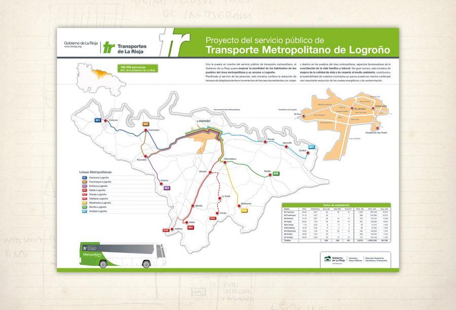 Panel Transporte Metropolitano. Transportes de La Rioja. Gobierno de La Rioja